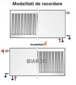 Calorifer Purmo Ventil Compact VC 22x900x800