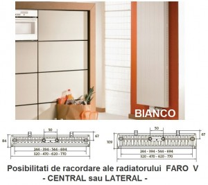 Calorifer Purmo FARO V 22x2100x450